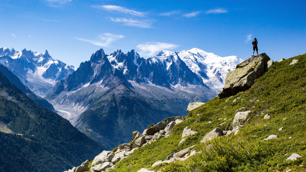 The Beauty of Chamonix